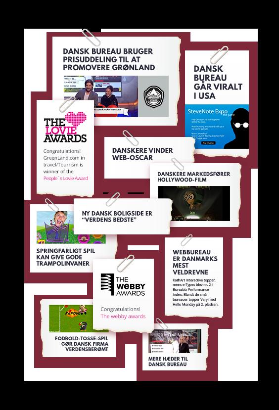 Kathart Interactive Ide Design Kode Prisvindende Digitalbureau Med Base I Kobenhavn