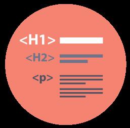 Illustration med tekst og Htags. Det er tydeligt at h-tags og tekst er sorteret i størrelse og væsentlighed
